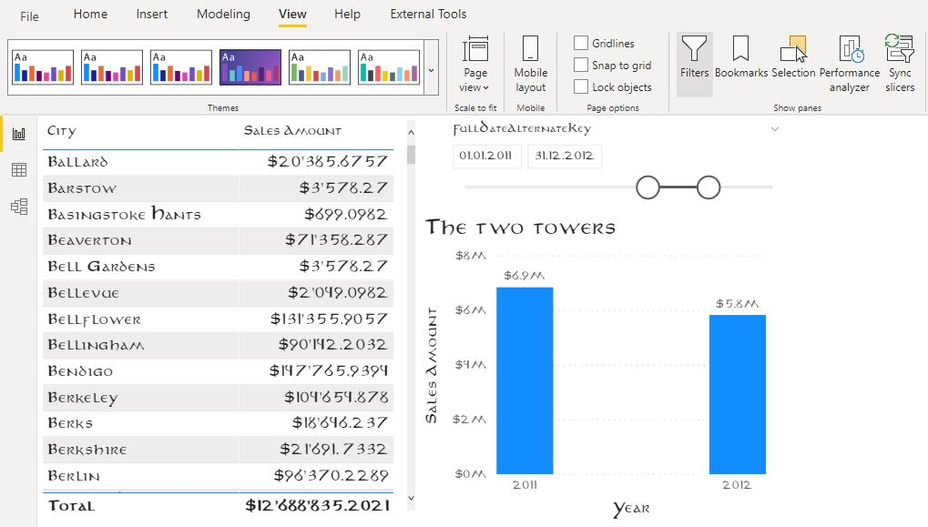 Power BI Report with changed font