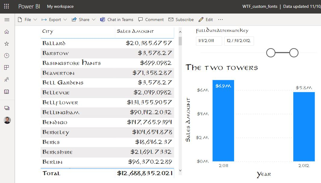 Custom font also works in browser on Power BI service
