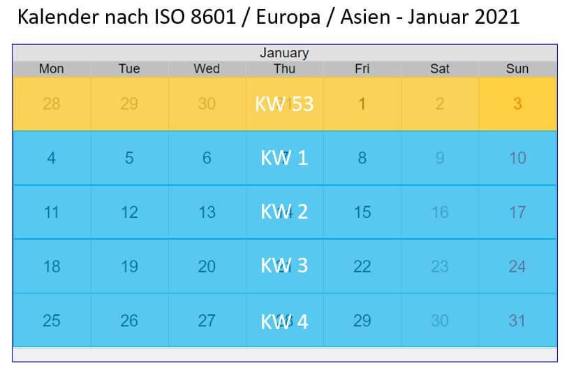 Berechnung Kalenderwoche in Europa, Asien und Ozeanien nach ISO 8601 Standard für 2021