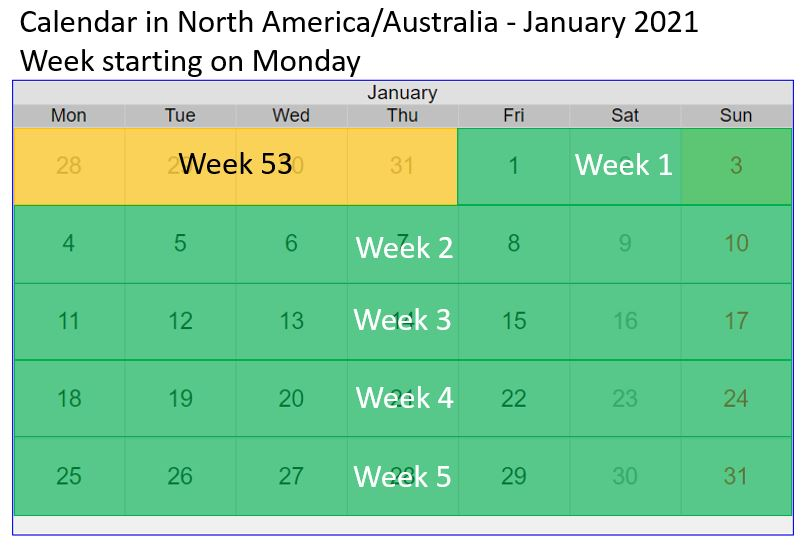 Calculation calendar week in USA and Canada for 2021