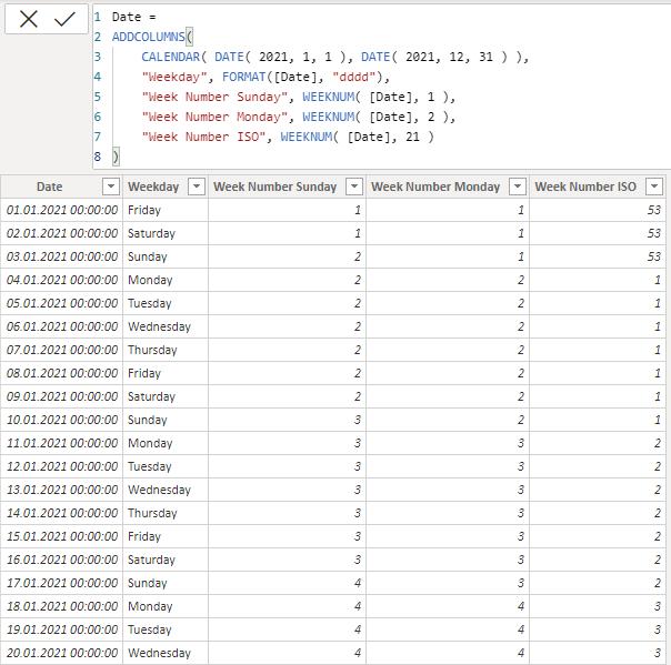 Vergleich Berechnung Kalenderwoche mit WEEKNUM in DAX