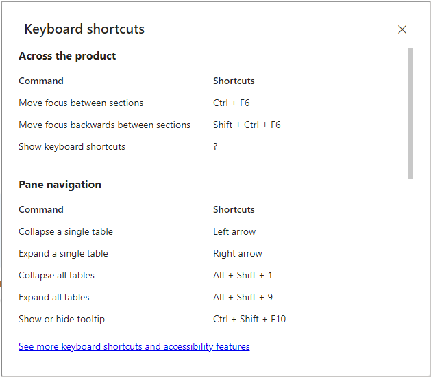 Tastatur Shortcuts zeigen sich nach Klick auf die Fragezeichen Taste